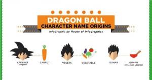ドラゴンボールのキャラクターの由来が一目で分かるインフォグラフィックがスゴい