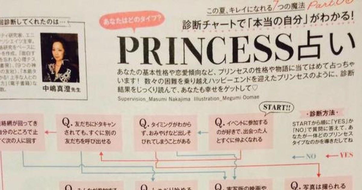 「プリンセス占い」診断チャートで本当の自分がわかる!めっちゃ当たるみたいよ