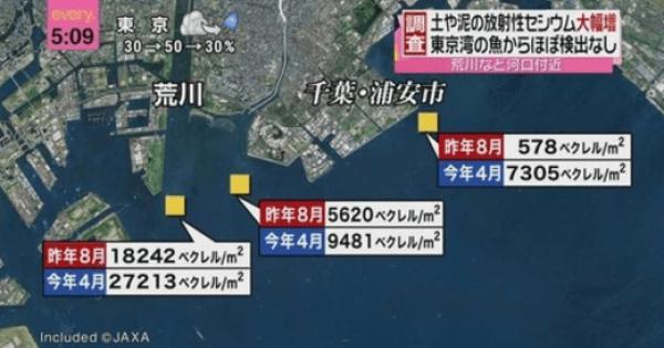 東京湾岸と千葉が20トン劣化ウラン地獄に! 汚染の事実を知る内閣府官僚とイオンは千葉から脱出