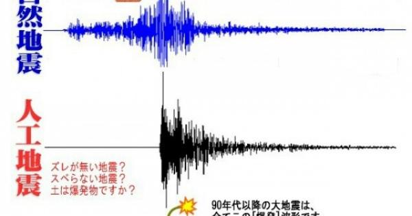 <・・・マスコミが報道しないことは~信じない?> 人工地震【主犯は自民党】  自民党と米軍の意志!   1992年から日本で  人工地震は報道禁止に!  どの場所でも自由自在に  地震を起こす事が可能!