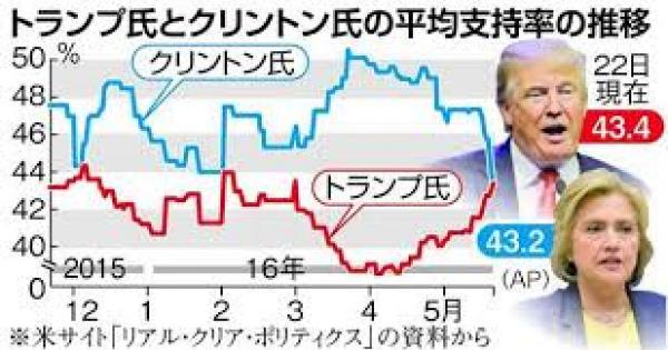 どうなってんのアメリカ?!「トランプ大統領は国際経済の素人!日本大好機! 」 苫米地英人