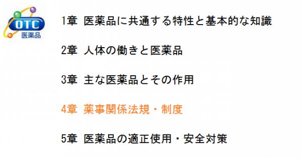 薬事関係法規・制度 1/2 【登録販売者試験対策 正文まとめ】