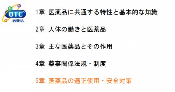 医薬品の適正使用・安全対策 【登録販売者試験対策 正文まとめ】