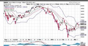 もう他人事じゃないよ! 【警告】IMFが「世界経済の破綻間近」と声明を発表!グローバル経済が危機的と指摘!伝説のディーラー「1ドル65円になる」