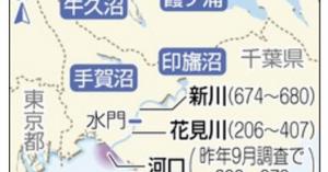日々拡大している・・・この現実! 東京湾のセシウム汚染 印旛沼から拡散   東京新聞