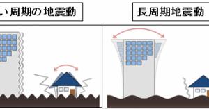 平成28年熊本地震の余震、長期周期地震動で初の最大「階級4」を観測。
