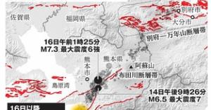 川内原発に関する危険の極み情報がつぎつぎと暴露される中でも川内原発、震源移動しても「問題ない」と規制委見解・・・まさに狂気以外のなにものでもないのに目覚めぬゾンビ大国日本!!!
