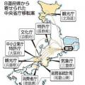 着々と<東京脱出(移転)計画>が進行している・・・現実が見えない聞こえない人には怒鳴ってあげよう・・・財閥系企業は都知事に大阪へ本社を移転通知!省庁も西へ...