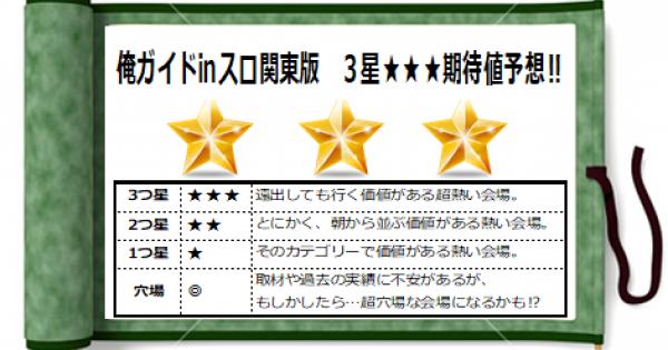 12/8(金)期待値予想はココだ‼  【俺ガイド㏌スロ関東版】