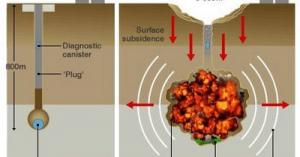 北朝鮮核実験場から大量の放射能漏れの恐れ。福島のように海を汚染?