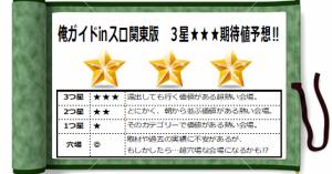 12/10(日)期待値予想はココだ‼  【俺ガイド㏌スロ関東版】
