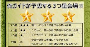 12/14(木)期待値予想はココだ‼  【俺ガイド㏌スロ関東版】