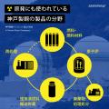 神戸製鋼所・稼働中の原発などに納入の部品データ改ざんスキャンダル