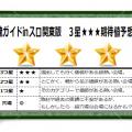 12/9(土)期待値予想はココだ‼  【俺ガイド㏌スロ関東版】