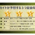 12/11(月)期待値予想はココだ‼  【俺ガイド㏌スロ関東版】