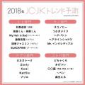 「TWICE」「ネコノヒー」「○○盛」。いくつ知ってる?【JC・JKの2017年流行大賞&2018年トレンド予測】