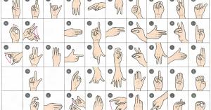 コミュニケーション用の簡単めな手話