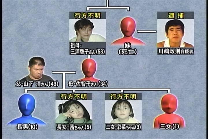 香川・坂出3人殺害事件
