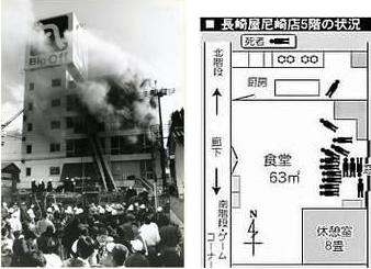 長崎屋火災