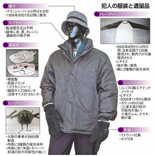 犯人の服装と遺留品