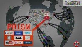 監視システム PRISM