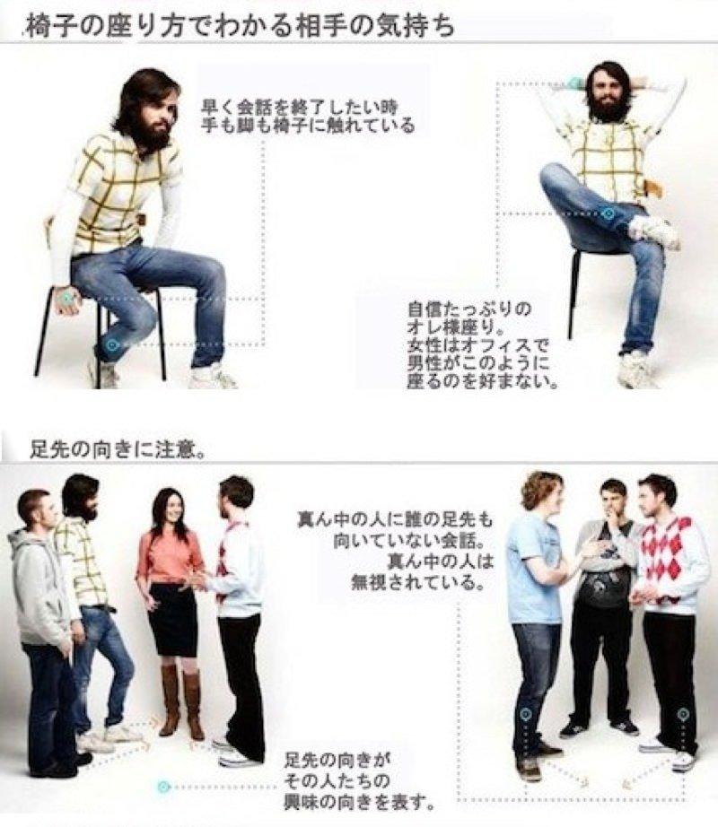 椅子の座り方でわかる相手の気持ち
