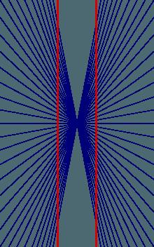 ヘリング錯視