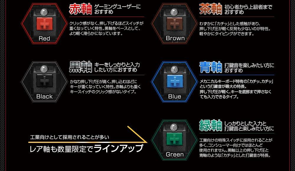 BLACK ROOK の軸の種類と説明の画像