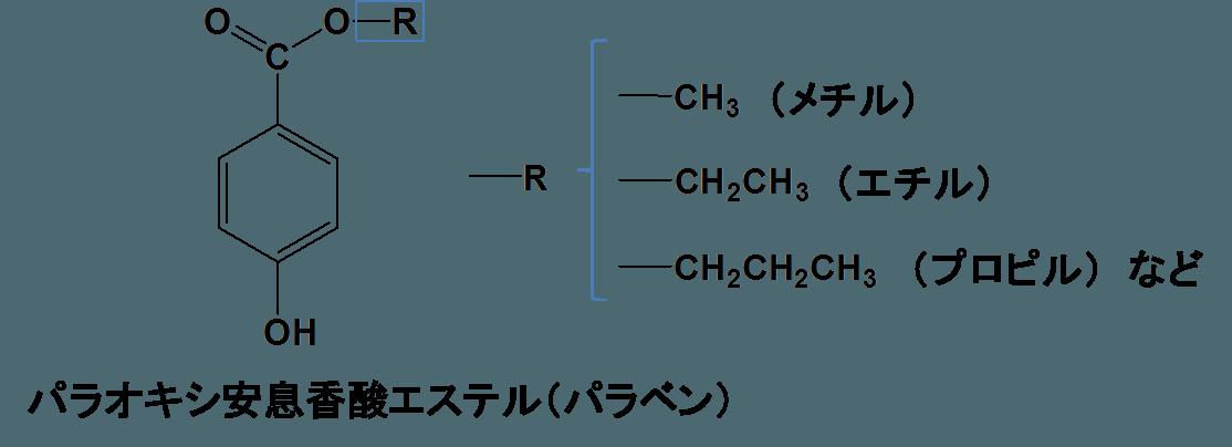 パラオキシ安息香酸エステル(パラベン)
