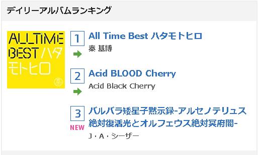 『バルバラ矮星子黙示録』が2017/6/25 オリコンアルバムデイリーチャートで3位