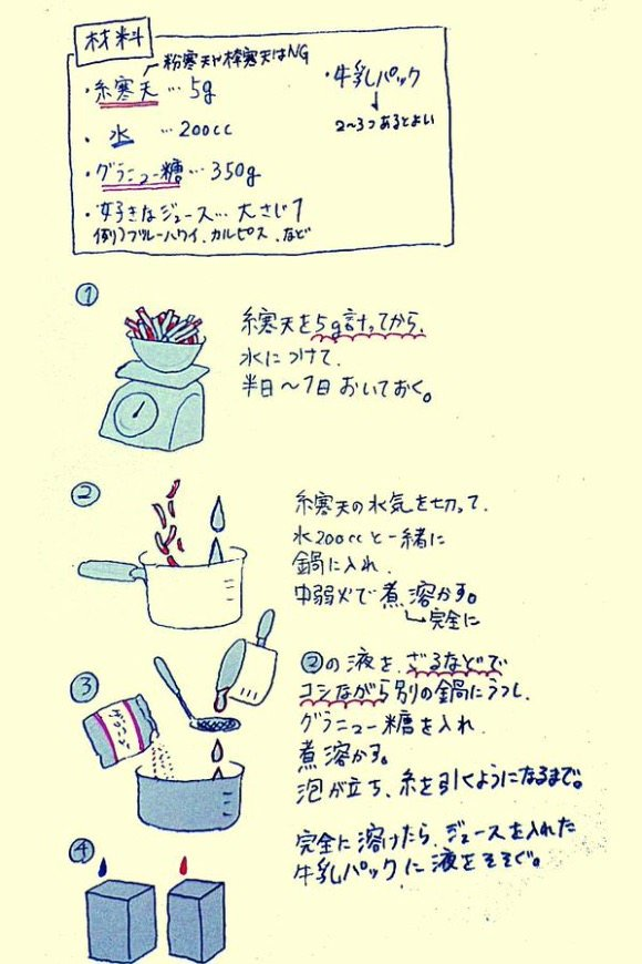 食べれられる石 レシピ1