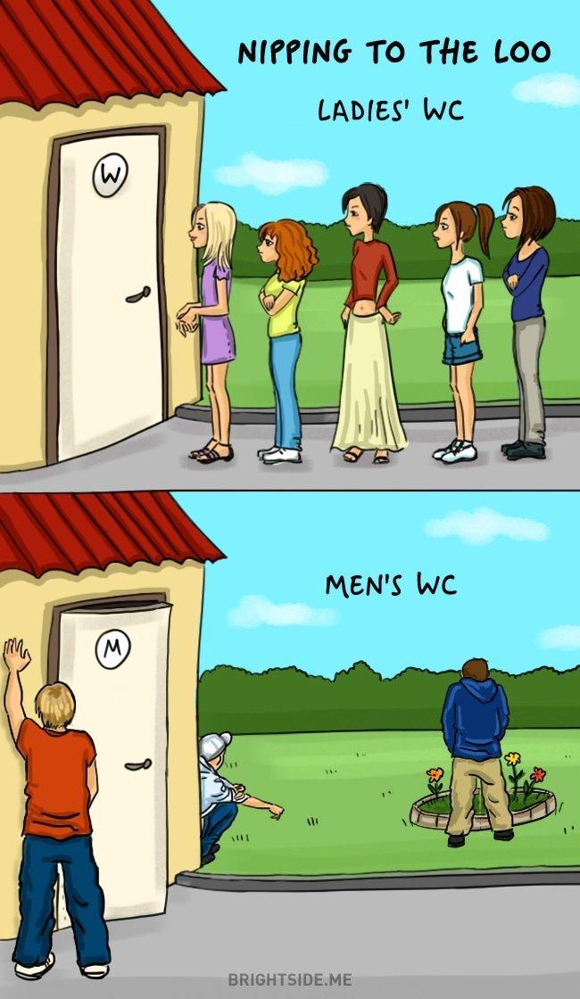 トイレだって男女で違う