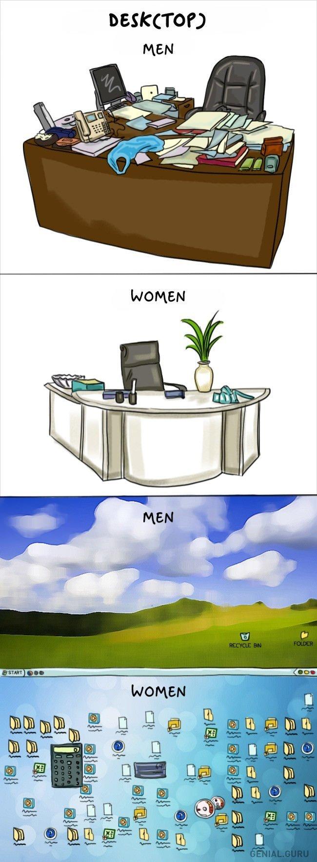 机の上が汚くてデスクトップ画面が綺麗な男性 机の上は綺麗だけどデスクトップ画面が汚い女性