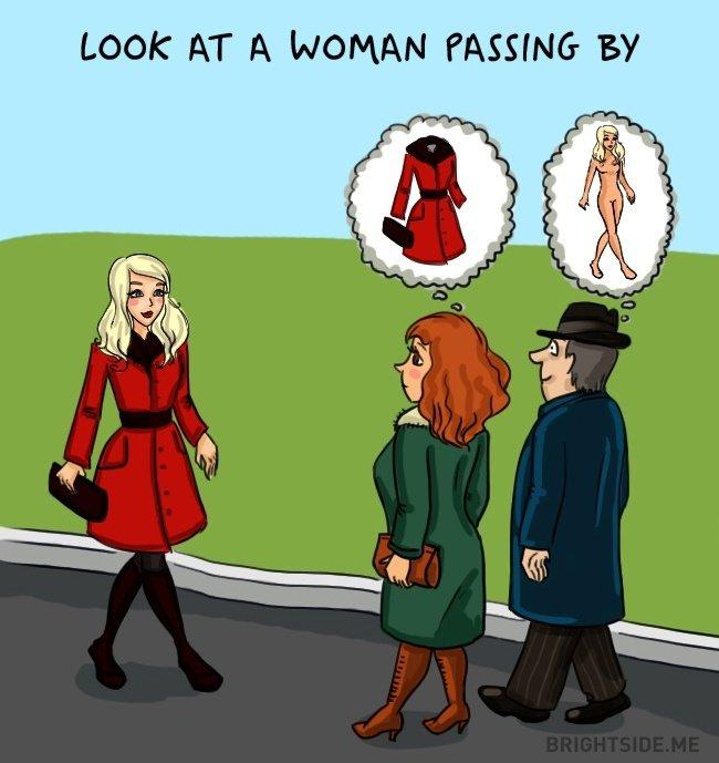 若い女性とすれ違ったときに、男女で見る場所が違う