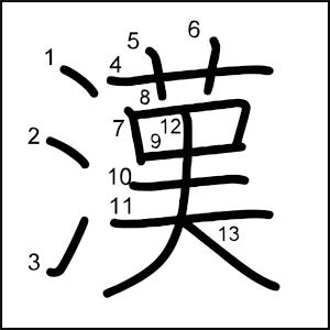 漢字検定で出される問題が多いですよね